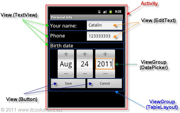 User Interface elements of Android mobile application
