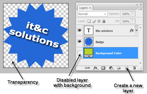Image with Transparent Background in Photoshop CS3 / CS4